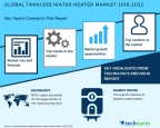 Technavio has published a new market research report on the global tankless water heater market from 2018-2022. Graphic: Business Wire)