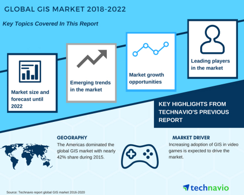 Technavio has published a new market research report on the global GIS market from 2018-2022. (Graph ...