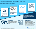 Technavio has published a new market research report on the global industrial PC market from 2018-2022. (Graphic: Business Wire)