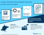 Technavio has published a new market research report on the global machine tools market from 2018-2022. (Graphic: Business Wire)