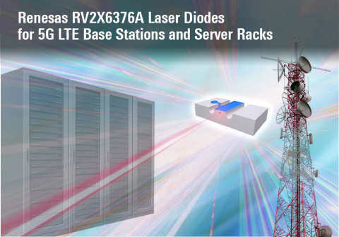 Renesas RV2X6376A laser diodes for 5G LTE base stations and server racks. (Graphic: Business Wire)