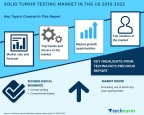 Technavio has published a new market research report on the solid tumor testing market in the US from 2018-2022. (Graphic: Business Wire)