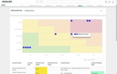 Resolver's ESRM capabilities enable security teams to better understand the relationship of incident data to your risks so that you can make data-driven decisions.