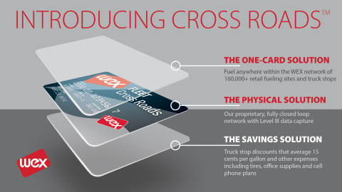 WEX Inc. Introduces Proprietary Payments Solution for Mixed Fleets: Cross Roads™ (Graphic: Business Wire)