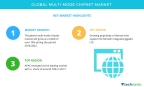 Technavio has published a new market research report on the global multi-mode chipset market from 2018-2022. (Graphic: Business Wire)