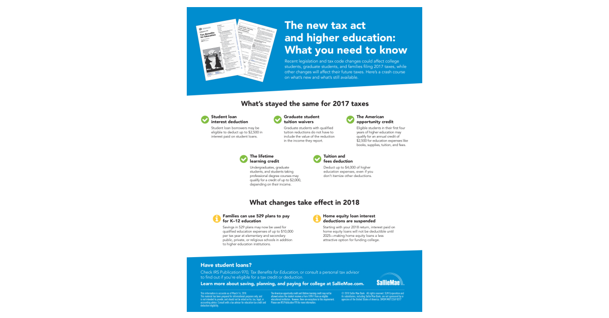 Sallie Mae Helps Families Understand Education Tax Credits and Deductions |  Business Wire