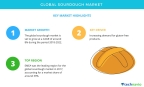 Technavio has published a new market research report on the global sourdough market from 2018-2022. (Graphic: Business Wire)