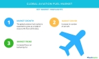 Technavio has published a new market research report on the global aviation fuel market from 2018-2022. (Graphic: Business Wire)