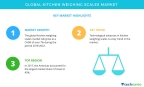 Technavio has published a new market research report on the global kitchen weighing scales market from 2018-2022. (Graphic: Business Wire)