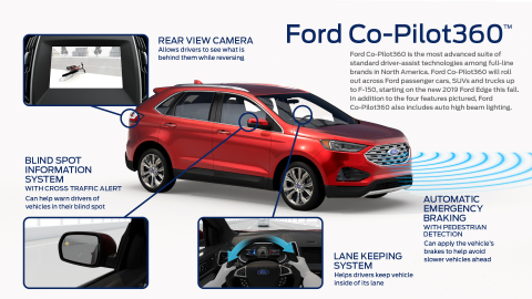 Ford looks to topple Toyota hybrids, Jeep SUVs in brand overhaul