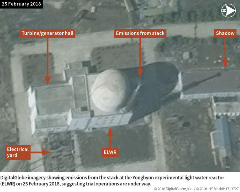 DigitalGlobe imagery showing emissions from the stack at the Yongbyon experimental light water reactor (ELWR) on 25 February 2018, suggesting trial operations are under way.