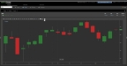 Automated pattern analysis tool seamlessly combines education and trading (Photo: Business Wire)