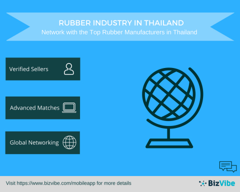 Rubber Manufacturers in Thailand - BizVibe Announces a New B2B Networking Platform for the Rubber Industry in Thailand (Graphic: Business Wire)
