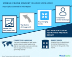 Technavio has published a new market research report on the mobile crane market in APAC from 2018-2022. (Graphic: Business Wire)