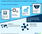 Technavio has published a new market research report on the global peptide therapeutics market from 2018-2022. (Graphic: Business Wire)