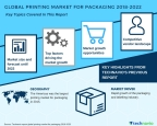 Technavio has published a new market research report on the global printing market for packaging from 2018-2022. (Graphic: Business Wire)