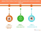 7 Analytics Tools That Every Manager Should Know About (Graphic: Business Wire)