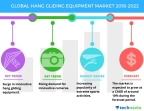 Technavio has published a new market research report on the global hang gliding equipment market from 2018-2022. (Graphic: Business Wire)