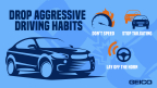 GEICO graphic reminding drivers about the dangers of aggressive driving. (Graphic: Business Wire)