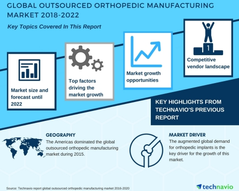 Technavio has published a new market research report on the global outsourced orthopedic manufacturing market from 2018-2022. (Graphic: Business Wire)