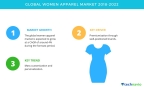 Technavio has published a new market research report on the global women apparel market from 2018-2022. (Graphic: Business Wire)