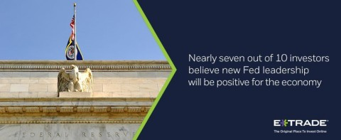 Despite positive leadership views, investor views on rate hikes differed significantly from Fed statements