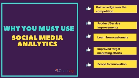 5 Undeniable Benefits of Social Media Analytics (Graphic: Business Wire)