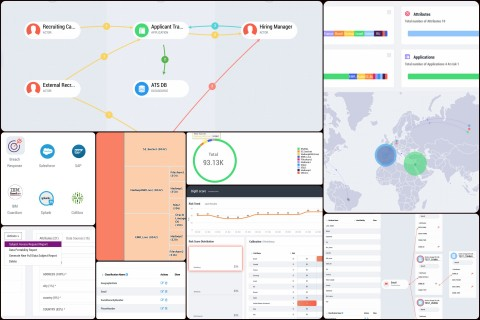BigID Privacy-centric Data Protection (Graphic: Business Wire)