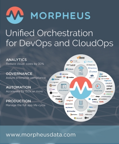 Morpheus Overview Postcard Graphic 03-2018 (Graphic: Business Wire)