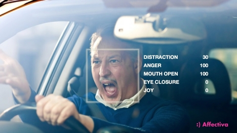 Affectiva Automotive AI: Anger Metrics (Photo: Business Wire)