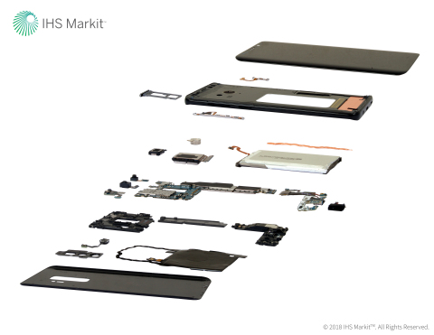 Samsung Galaxy S9+ exploded view. Source: IHS Markit 2018