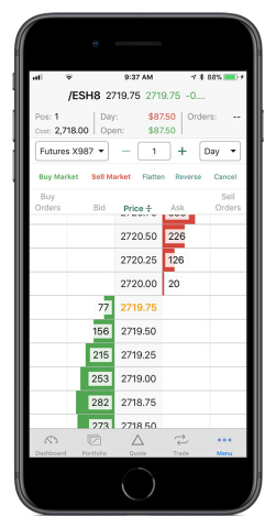 Once reserved for the desktop, a futures ladder can now be accessed in the palm of your hand (Photo: Business Wire)