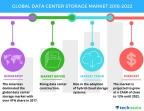 Technavio has published a new market research report on the global data center storage market from 2018-2022.