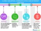 Technavio has published a new market research report on the global industrial communication cables market from 2018-2022. (Graphic: Business Wire)