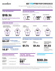 Q2 YTD FY18 Infographic (Graphic: Business Wire)