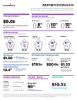 Q2 FY18 Infographic (Graphic: Business Wire)