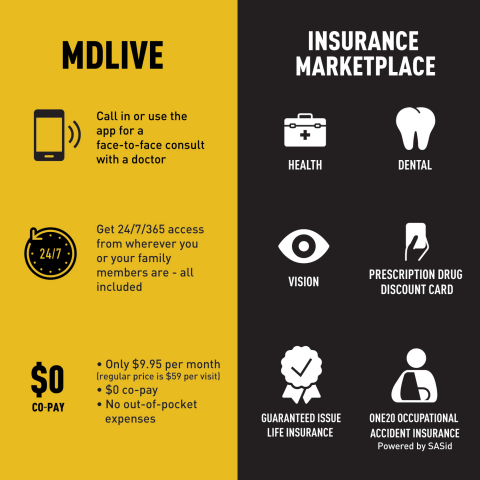 ONE20 MDLIVE program and ONE20 Health Insurance Marketplace features and benefits (Graphic: Business Wire)