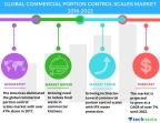 Technavio has published a new market research report on the global commercial portion control scales market from 2018-2022. (Graphic: Business Wire)
