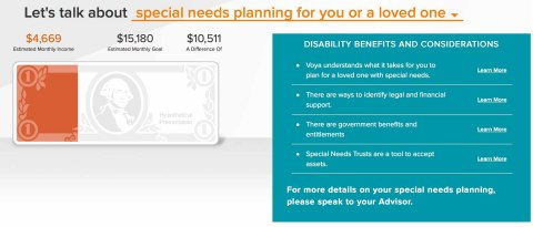 All Voya retirement plan participants have access to the new functionality through Voya's myOrangeMoney® website where they can learn more about a number of important topics on special needs planning. (Graphic: Business Wire)