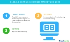 Technavio has published a new market research report on the global e-learning courses market from 2018-2022. (Graphic: Business Wire)