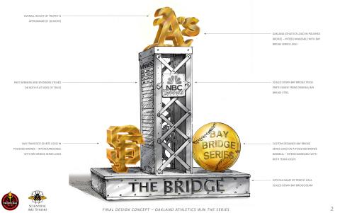 Oakland A's win the Bay Bridge Series (Graphic: Business Wire)