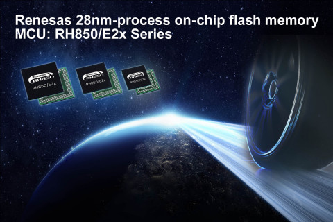 Renesas 28nm-process on-chip flash memory MCU: RH850/E2x Series (Graphic: Business Wire)