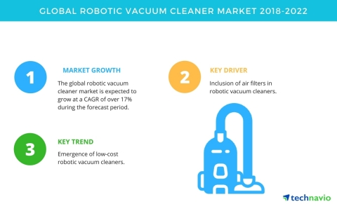 Technavio has published a new market research report on the global robotic vacuum cleaner market from 2018-2022. (Graphic: Business Wire)
