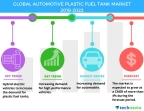 Technavio has published a new market research report on the global automotive plastic fuel tank market from 2018-2022. (Graphic: Business Wire)