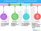 Technavio has published a new market research report on the global industrial media converters market from 2018-2022. (Graphic: Business Wire)