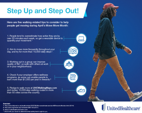 Here are five walking-related tips to consider for April's Move More Month and the Step Up for Better Health Pledge (Graphic: UnitedHealthcare).