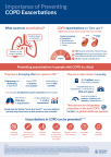 Importance of Preventing COPD Exacerbations (Infographic: Business Wire)