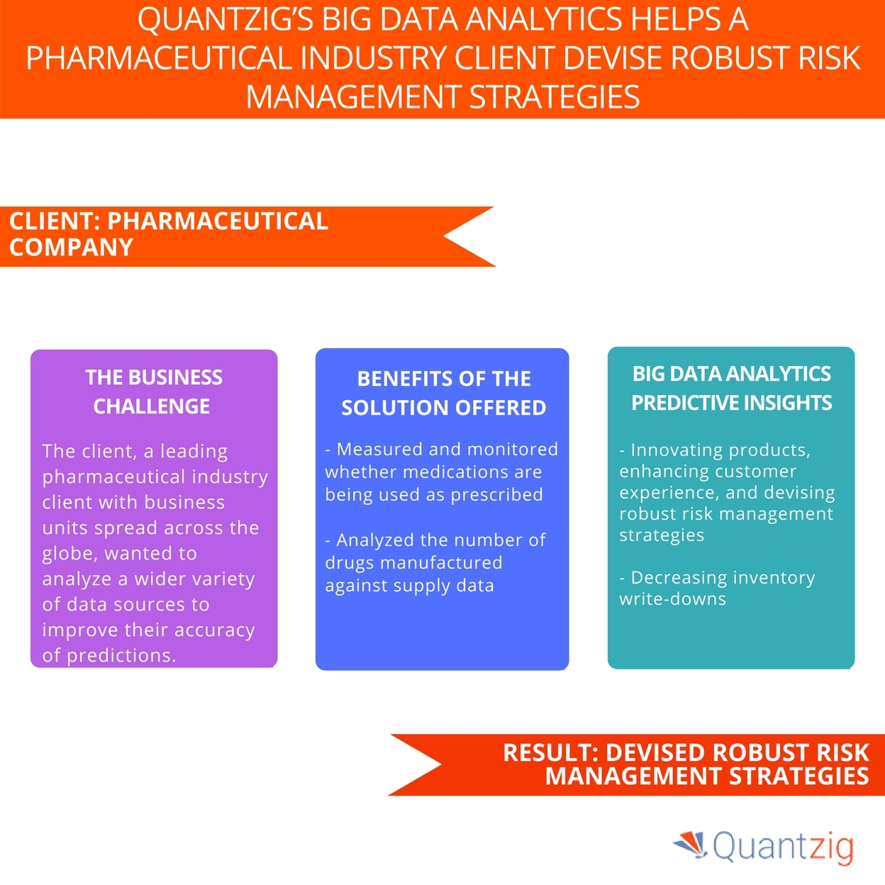 financial analysis for pharmaceutical industry essay 1 - swot analysis of indian pharma industry essay introduction indian with a population of over a billion is a largely untapped market indian with a population of over a billion is a largely untapped market.