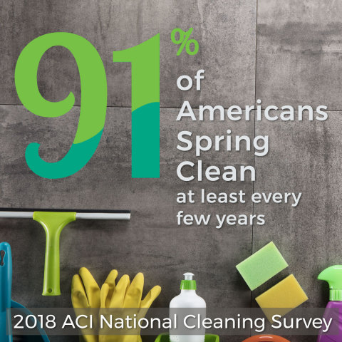 Spring time is still prime time for cleaning, according to the American Cleaning Institute's latest National Cleaning Survey. (Graphic: Business Wire)