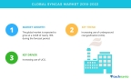 Technavio has published a new market research report on the global syngas market from 2018-2022. (Graphic: Business Wire)